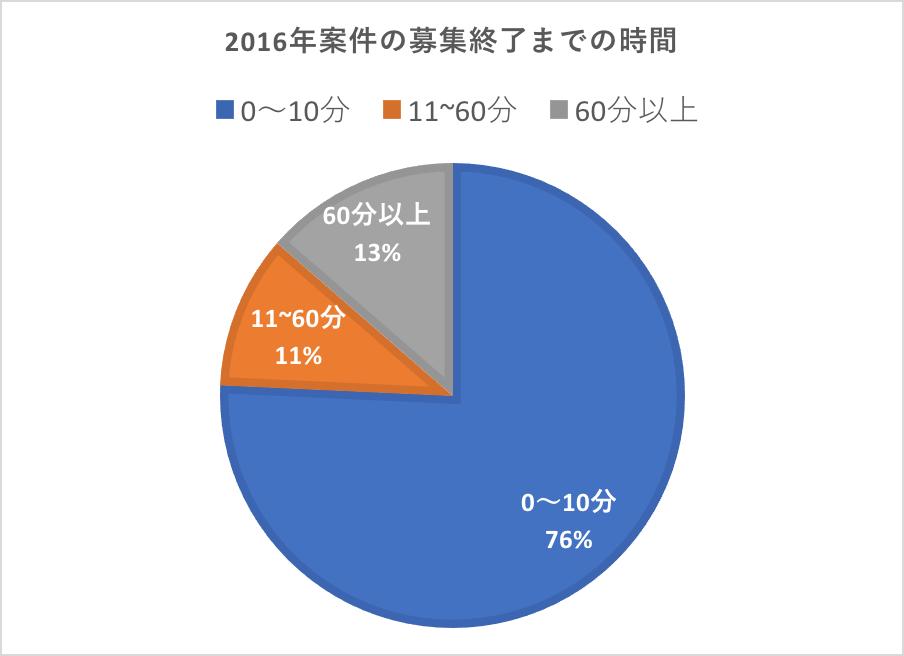 %e3%83%a9%e3%83%83%e3%82%ad%e3%83%bc%e3%83%8f%e3%82%99%e3%83%b3%e3%82%af%e5%9b%b3
