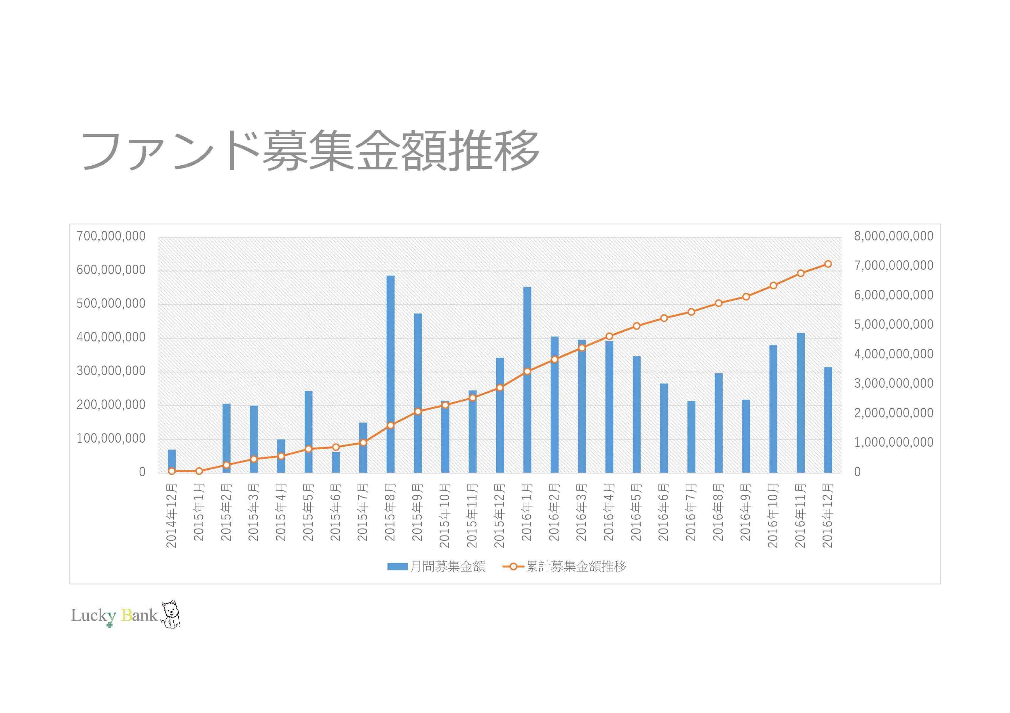data_luckybank